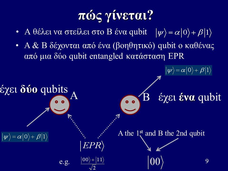 9 πώς γίνεται? A θέλει να στείλει στο B ένα qubit A B A & B δέχονται από ένα (βοηθητικό) qubit ο καθένας από μια δύο qubit entangled κατάσταση EPR e.g