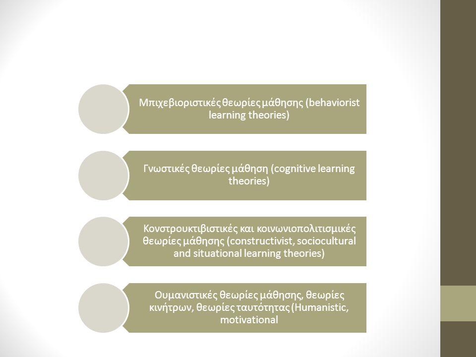 Μπιχεβιοριστικές θεωρίες μάθησης (behaviorist learning theories) Γνωστικές θεωρίες μάθηση (cognitive learning theories) Κονστρουκτιβιστικές και κοινωνιοπολιτισμικές θεωρίες μάθησης (constructivist, sociocultural and situational learning theories) Ουμανιστικές θεωρίες μάθησης, θεωρίες κινήτρων, θεωρίες ταυτότητας (Humanistic, motivational