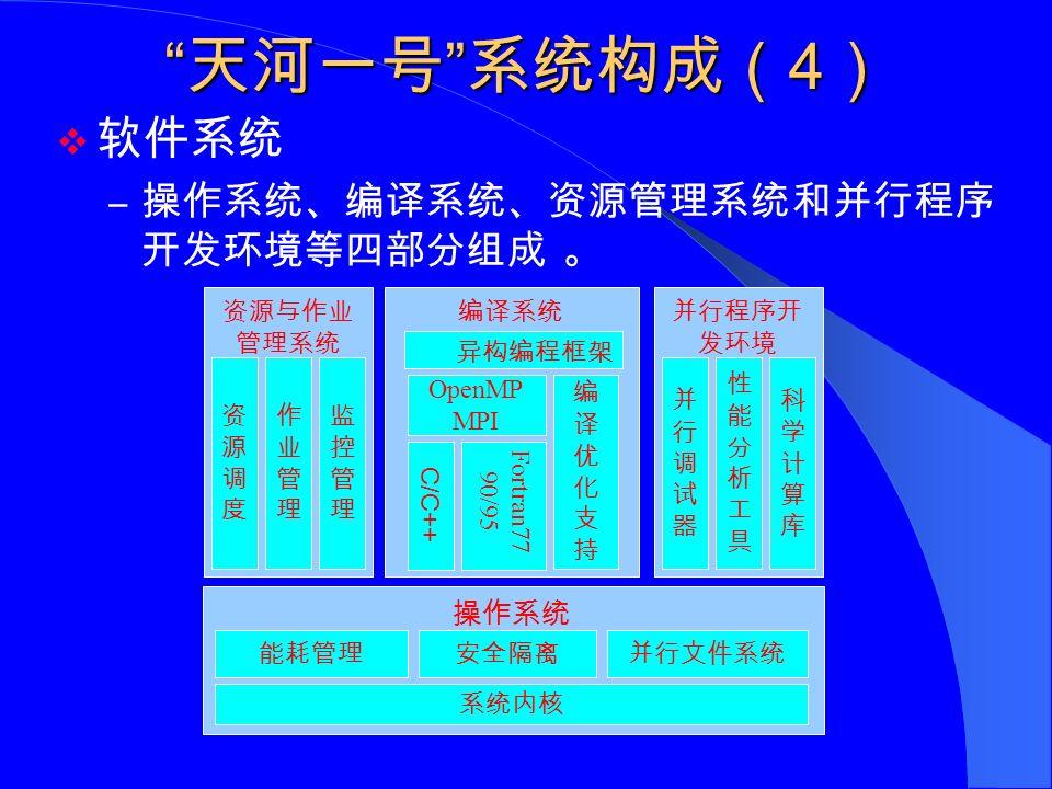 天河一号 系统构成( 5 )  操作系统 – 操作系统采用 64 位 Linux ; – 面向高性能并行计算、支持能耗管理、虚拟 化和安全隔离等进行了针对性设计 。  编译系统 – 支持 C 、 C++ 、 Fortran77/90/95 、 Java 语言; – 支持 OpenMP 、 MPI 并行编程 ; – 提供异构协同编程框架,高效发挥 CPU 和 GPU 的协同计算能力 。