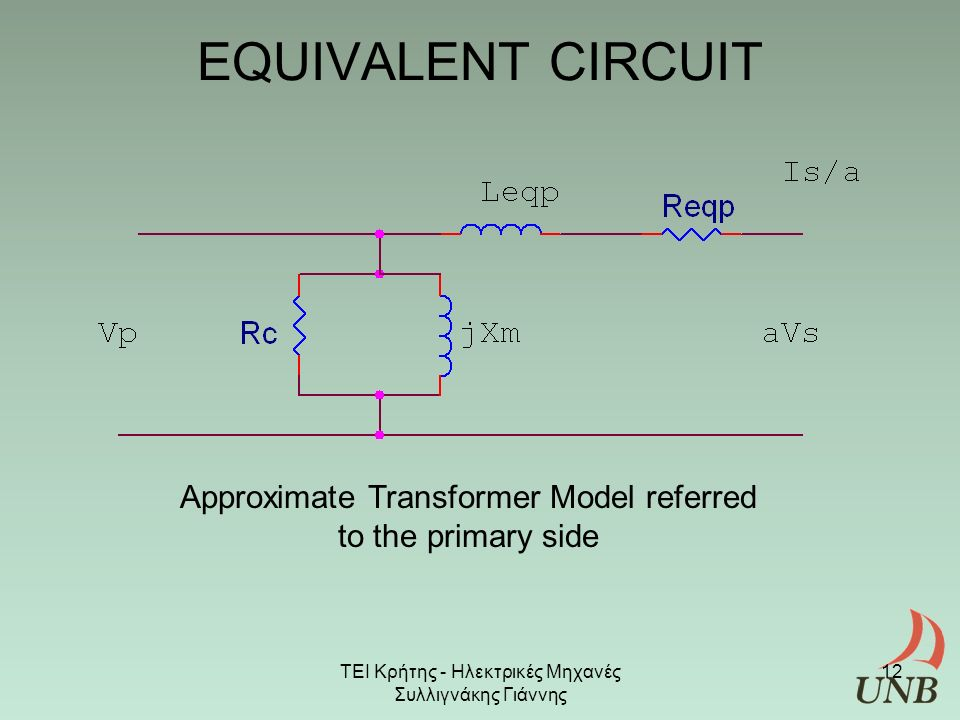 EQUIVALENT CIRCUIT Approximate Transformer Model referred to the primary side ΤΕΙ Κρήτης - Ηλεκτρικές Μηχανές Συλλιγνάκης Γιάννης 12