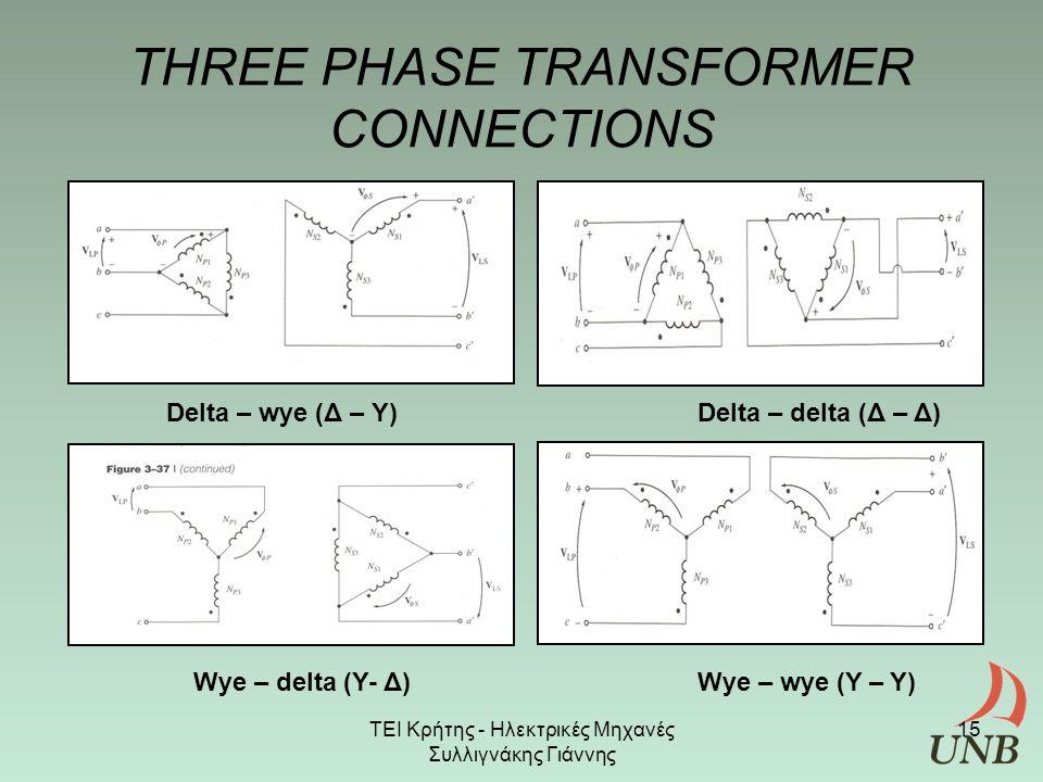 THREE PHASE TRANSFORMER CONNECTIONS Delta – wye (Δ – Y) Wye – delta (Y- Δ) Delta – delta (Δ – Δ) Wye – wye (Y – Y) ΤΕΙ Κρήτης - Ηλεκτρικές Μηχανές Συλ