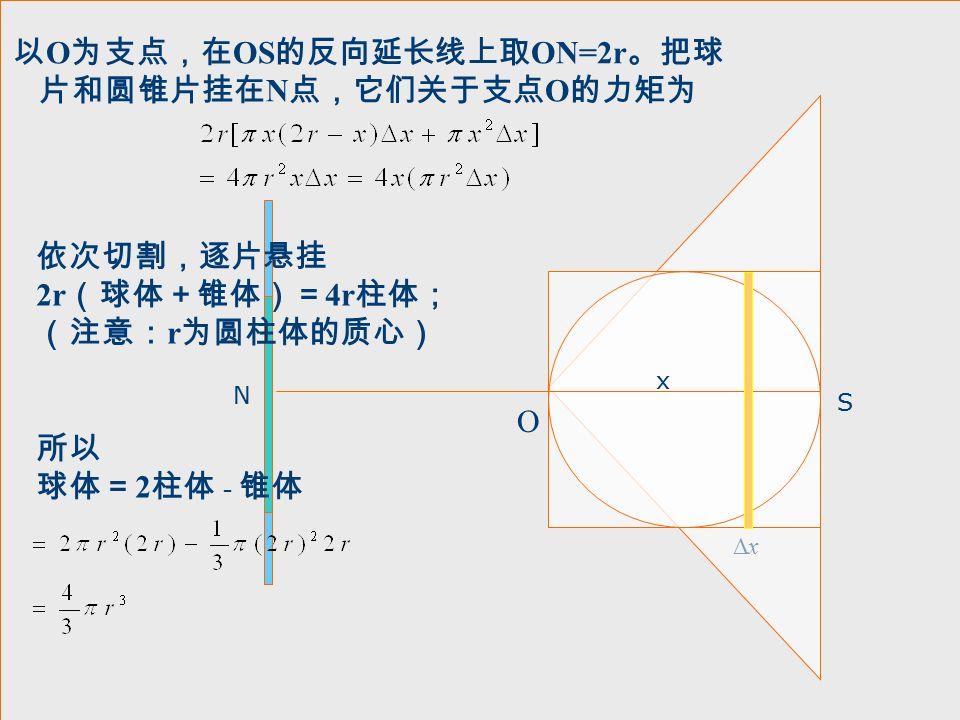 O ΔxΔx 以 O 为支点,在 OS 的反向延长线上取 ON=2r 。把球 片和圆锥片挂在 N 点,它们关于支点 O 的力矩为 依次切割,逐片悬挂 2r (球体+锥体)= 4r 柱体; (注意: r 为圆柱体的质心) 所以 球体= 2 柱体 - 锥体 S N x