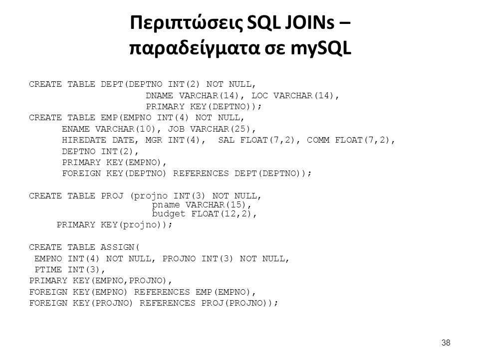 Περιπτώσεις SQL JOINs – παραδείγματα σε mySQL CREATE TABLE DEPT(DEPTNO INT(2) NOT NULL, DNAME VARCHAR(14), LOC VARCHAR(14), PRIMARY KEY(DEPTNO)); CREA
