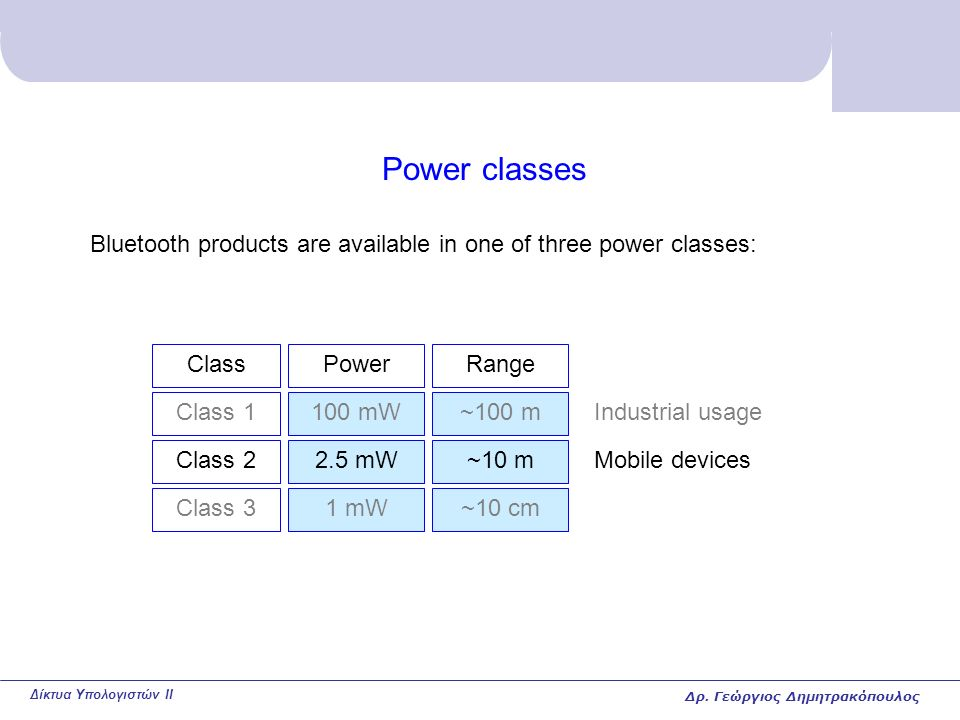Δίκτυα Υπολογιστών II Power classes Bluetooth products are available in one of three power classes: Class Class 1 Class 2 Class 3 Power 100 mW 2.5 mW 1 mW Range ~100 m ~10 m ~10 cm Industrial usage Mobile devices Δρ.