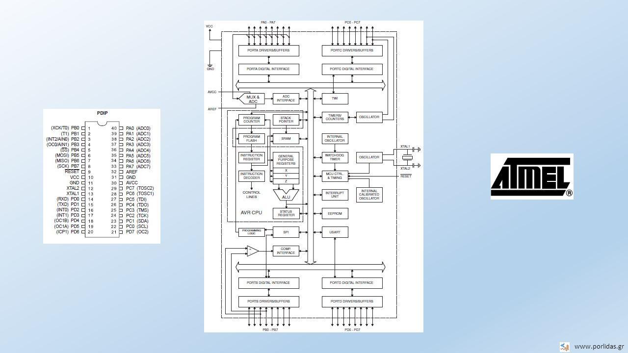  Software Atmel Studio WinAVR Khazama AVR Programmer eXtreme Burner – AVR Termite Putty Terminal AvrOspII AvrProg Programmers Notepad [WINAVR]  Drivers Usbasp 2011-05-28 Prolific 3.3.11.152 v1.2.1 (Prolific, PL2303) CH341SER (wch, CH340) CDM v2.12.00 (ftdi, FT232)  Hardware AVR ATMEGA16/32 MCU AVR Minimum ATMEGA16/32 System Board USB ISP USBasp Programmer For ATMEL 4x4 Keyboard Matrix Array Push Buttons, 4 Key Switch, 8 LED Board 4x4 Keyboard Matrix Array Membrane Switch Keypad Module Display Character LCD 16x2 USB To RS232 TTL Converter Module PL2303HX USB To RS232 TTL Converter Module CH340G www.porlidas.gr