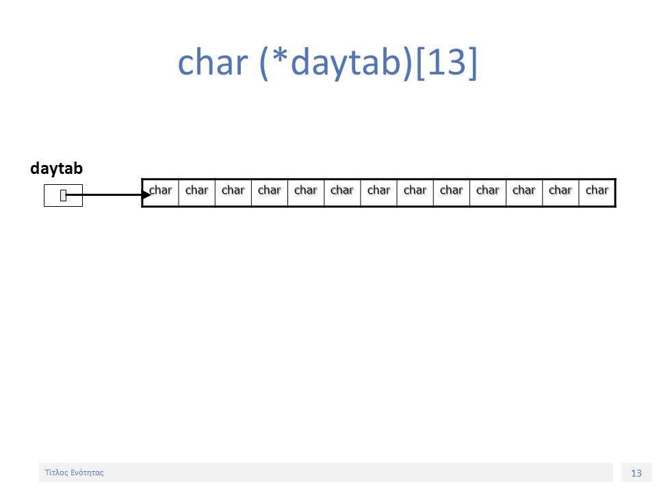 13 Τίτλος Ενότητας char (*daytab)[13] charcharcharcharcharcharcharcharcharcharcharcharchar daytab