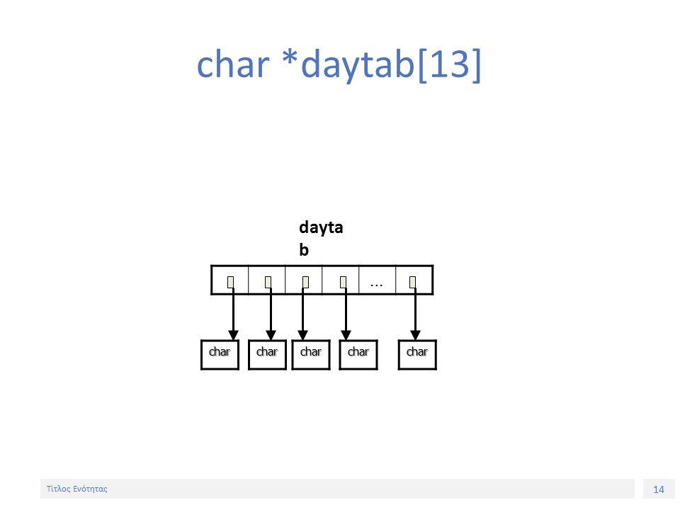 14 Τίτλος Ενότητας char *daytab[13] … dayta bcharcharcharcharchar
