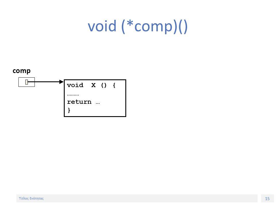 15 Τίτλος Ενότητας void (*comp)() comp void X () { ……… return … }