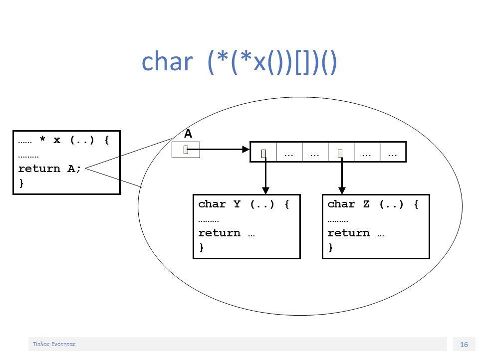 16 Τίτλος Ενότητας char (*(*x())[])() A char Y (..) { ……… return … } …… * x (..) { ……… return A; } ………… char Z (..) { ……… return … }