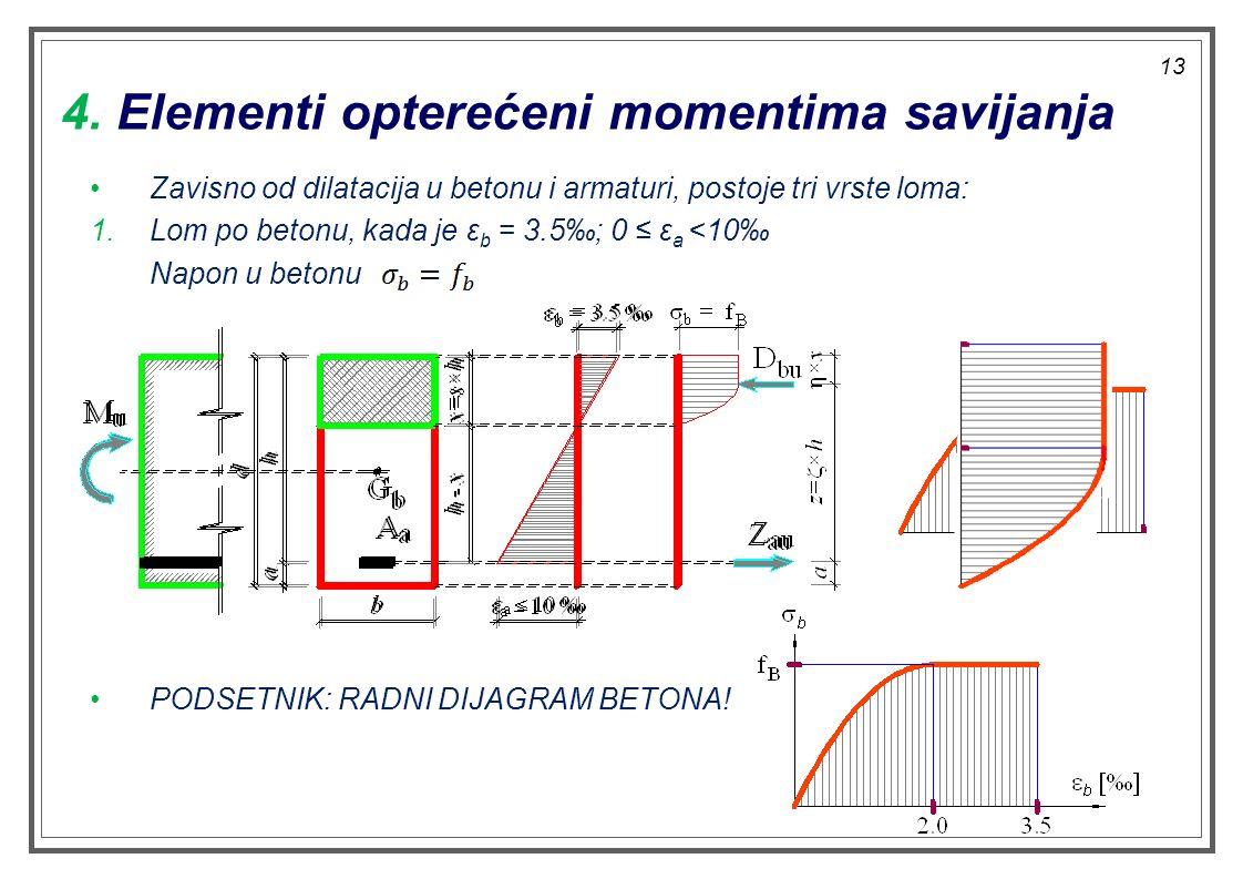4. Elementi opterećeni momentima savijanja Zavisno od dilatacija u betonu i armaturi, postoje tri vrste loma: 1.Lom po betonu, kada je ε b = 3.5‰; 0 ≤