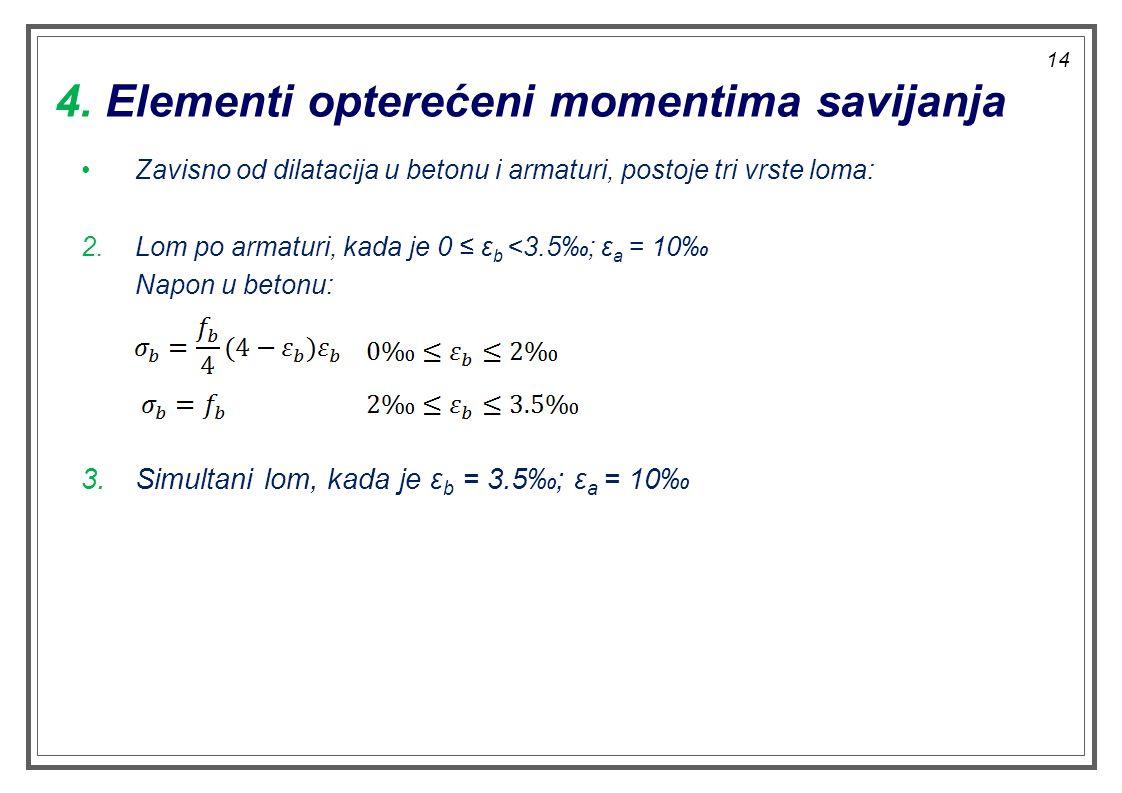 Uslov ravnoteže normalnih sila: Uslov ravnoteže momenata oko težišta zategnute armature: Kompatibilnost dilatacija => Statička visina.