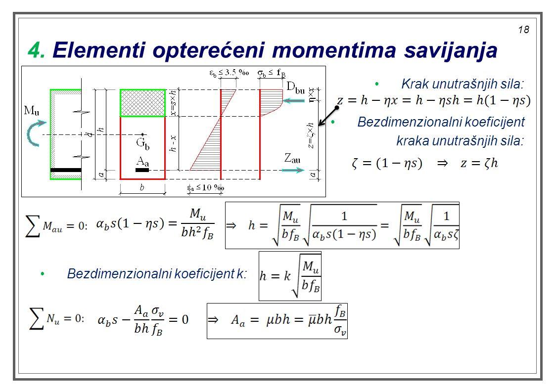 4. Elementi opterećeni momentima savijanja Krak unutrašnjih sila: Bezdimenzionalni koeficijent kraka unutrašnjih sila: Bezdimenzionalni koeficijent k: