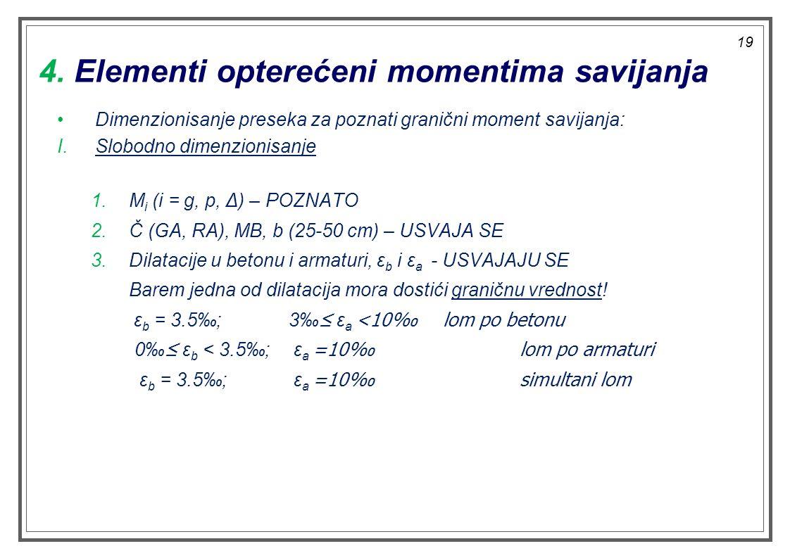4. Elementi opterećeni momentima savijanja Dimenzionisanje preseka za poznati granični moment savijanja: I.Slobodno dimenzionisanje 1.M i (i = g, p, Δ
