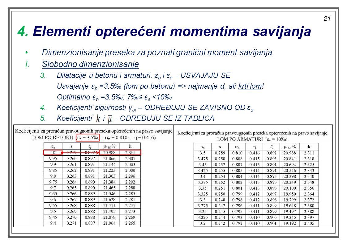 4. Elementi opterećeni momentima savijanja Dimenzionisanje preseka za poznati granični moment savijanja: I.Slobodno dimenzionisanje 3.Dilatacije u bet