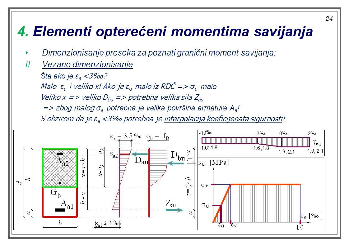4. Elementi opterećeni momentima savijanja Dimenzionisanje preseka za poznati granični moment savijanja: II.Vezano dimenzionisanje Šta ako je ε a <3‰?