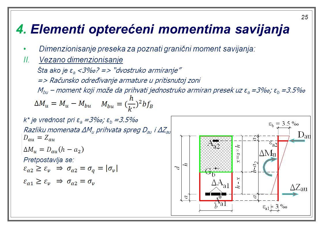 """4. Elementi opterećeni momentima savijanja Dimenzionisanje preseka za poznati granični moment savijanja: II.Vezano dimenzionisanje Šta ako je ε a """"dvo"""