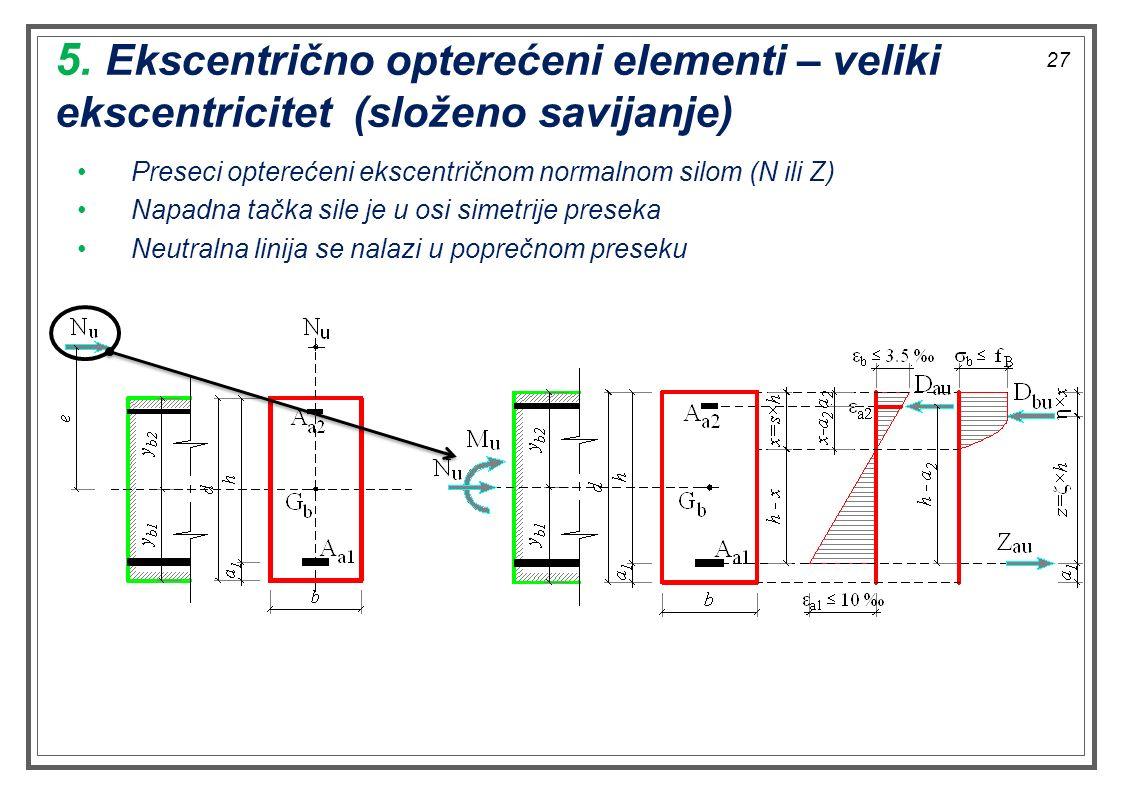 5. Ekscentrično opterećeni elementi – veliki ekscentricitet (složeno savijanje) Preseci opterećeni ekscentričnom normalnom silom (N ili Z) Napadna tač