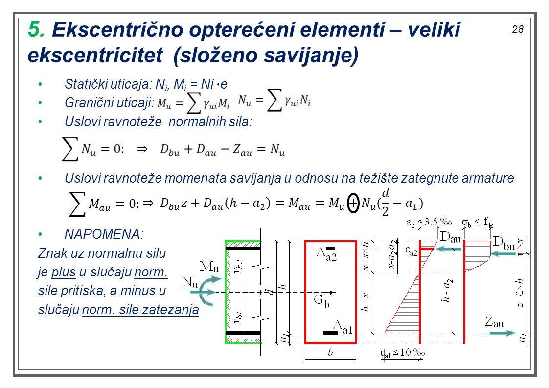 5. Ekscentrično opterećeni elementi – veliki ekscentricitet (složeno savijanje) Statički uticaja: N i, M i = Ni۰e Granični uticaji: Uslovi ravnoteže n