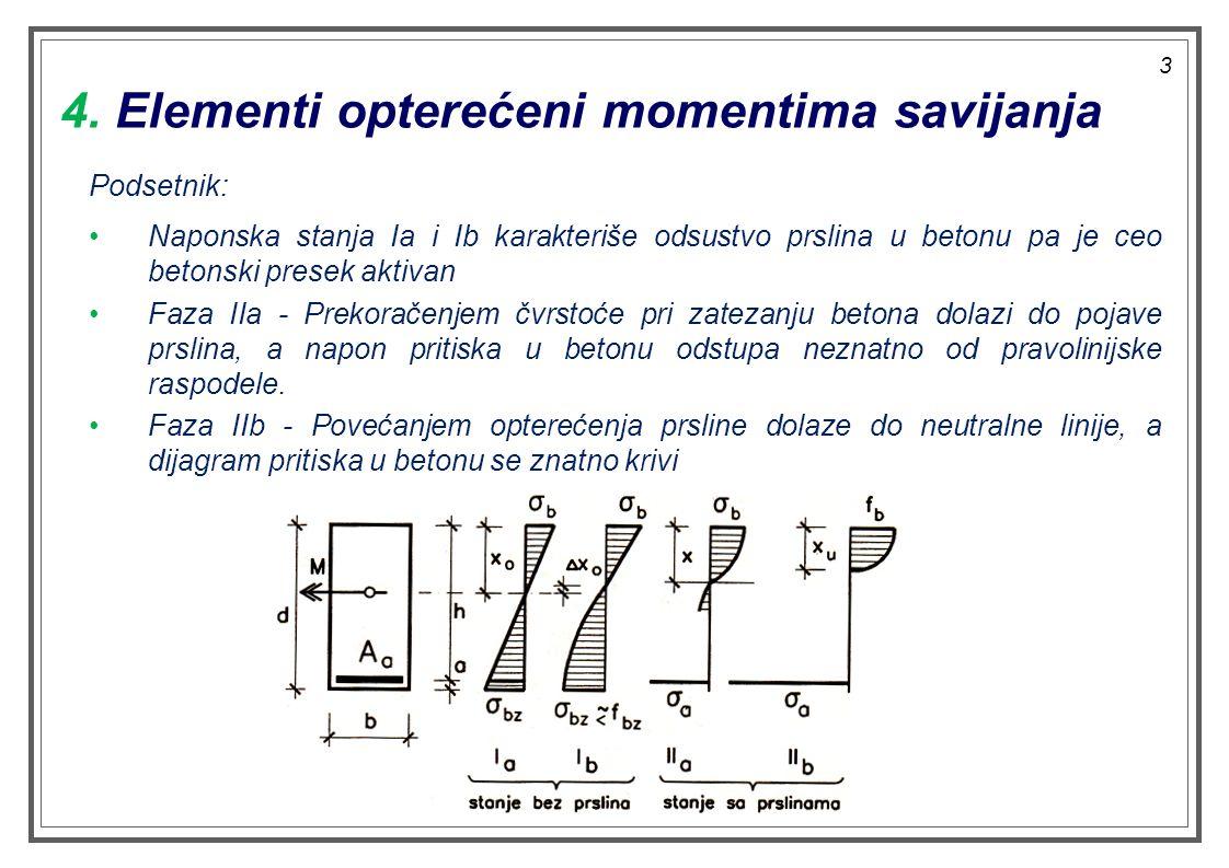 4. Elementi opterećeni momentima savijanja Podsetnik: Naponska stanja Ia i Ib karakteriše odsustvo prslina u betonu pa je ceo betonski presek aktivan