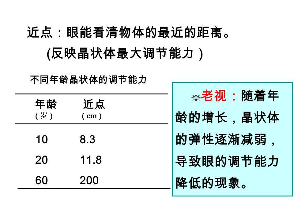 老视:随着年 龄的增长,晶状体 的弹性逐渐减弱, 导致眼的调节能力 降低的现象。 近点:眼能看清物体的最近的距离。 不同年龄晶状体的调节能力 ( 反映晶状体最大调节能力) 年龄 近点 (岁) ( cm ) 10 8.3 20 11.8 60 200