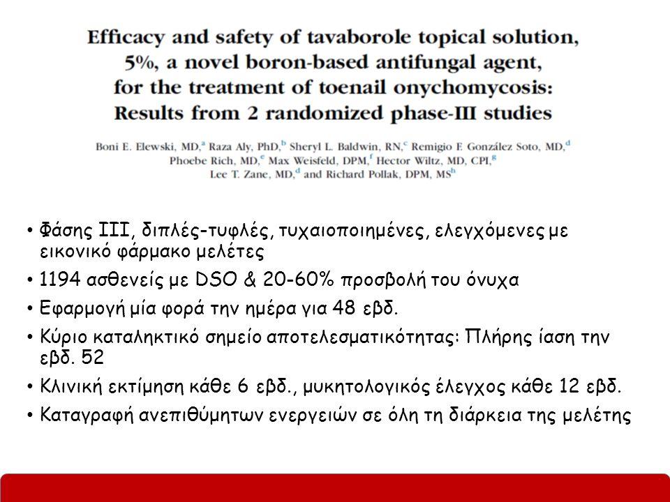 Φάσης ΙΙΙ, διπλές-τυφλές, τυχαιοποιημένες, ελεγχόμενες με εικονικό φάρμακο μελέτες 1194 ασθενείς με DSO & 20-60% προσβολή του όνυχα Εφαρμογή μία φορά
