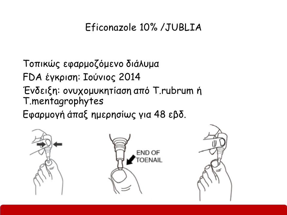 Eficonazole 10% /JUBLIA Τοπικώς εφαρμοζόμενο διάλυμα FDA έγκριση: Ιούνιος 2014 Ένδειξη: ονυχομυκητίαση από T.rubrum ή T.mentagrophytes Εφαρμογή άπαξ ημερησίως για 48 εβδ.