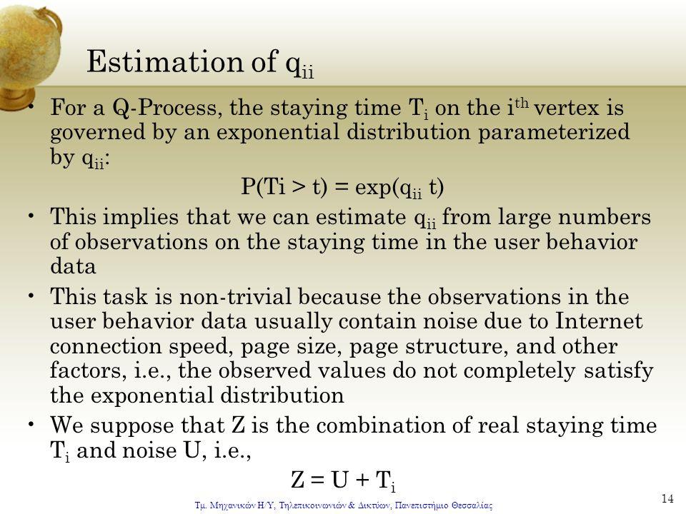 Τμ. Μηχανικών Η/Υ, Τηλεπικοινωνιών & Δικτύων, Πανεπιστήμιο Θεσσαλίας 14 Estimation of q ii For a Q-Process, the staying time T i on the i th vertex is