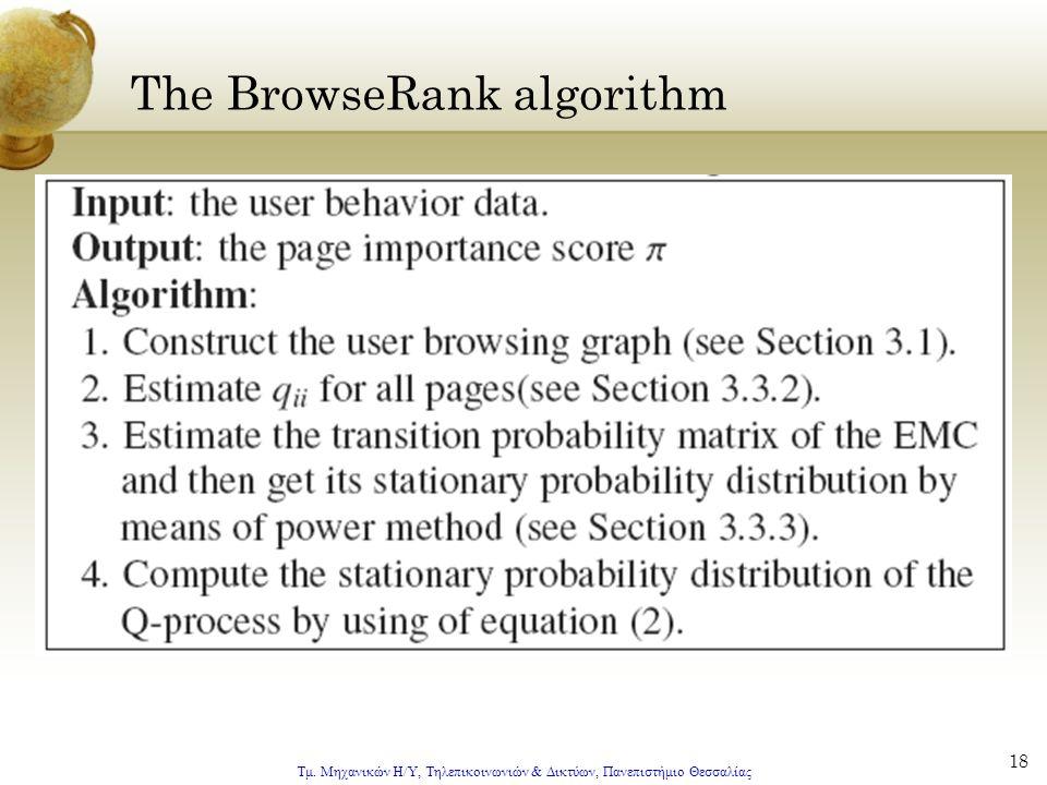 Τμ. Μηχανικών Η/Υ, Τηλεπικοινωνιών & Δικτύων, Πανεπιστήμιο Θεσσαλίας 18 The BrowseRank algorithm