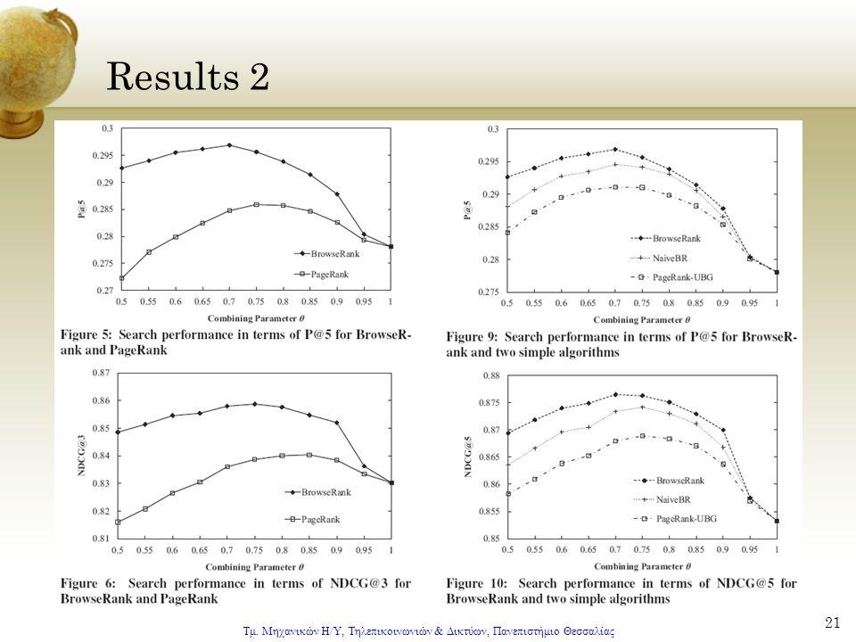 Τμ. Μηχανικών Η/Υ, Τηλεπικοινωνιών & Δικτύων, Πανεπιστήμιο Θεσσαλίας 21 Results 2