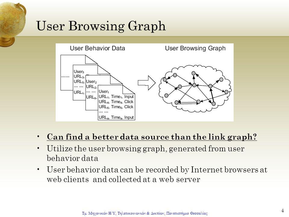 Τμ. Μηχανικών Η/Υ, Τηλεπικοινωνιών & Δικτύων, Πανεπιστήμιο Θεσσαλίας 4 User Browsing Graph Can find a better data source than the link graph? Utilize