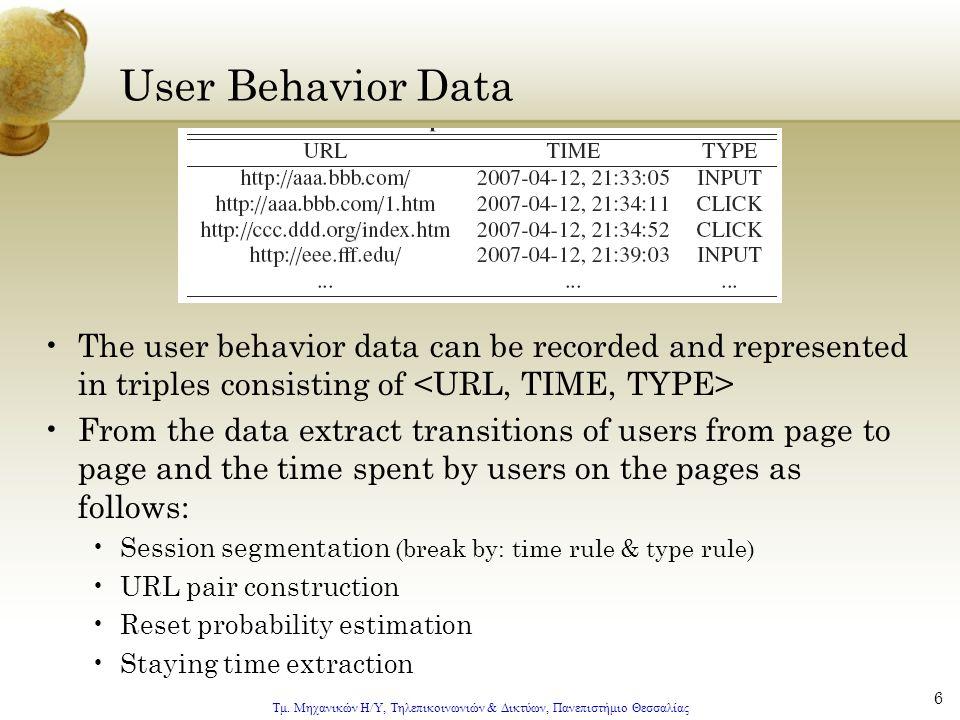Τμ. Μηχανικών Η/Υ, Τηλεπικοινωνιών & Δικτύων, Πανεπιστήμιο Θεσσαλίας 6 User Behavior Data The user behavior data can be recorded and represented in tr