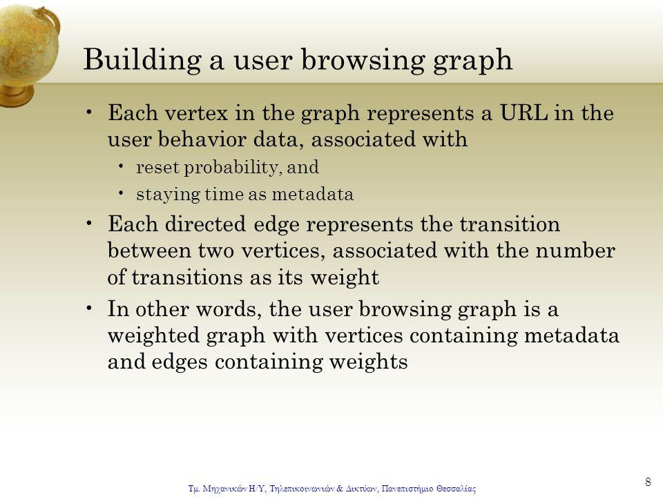 Τμ. Μηχανικών Η/Υ, Τηλεπικοινωνιών & Δικτύων, Πανεπιστήμιο Θεσσαλίας 8 Building a user browsing graph Each vertex in the graph represents a URL in the
