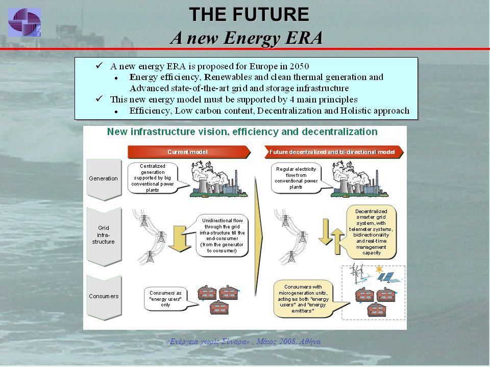 «Ενέργεια χωρίς Σύνορα», Μάιος 2008, Αθήνα THE FUTURE THE FUTURE A new Energy ERA