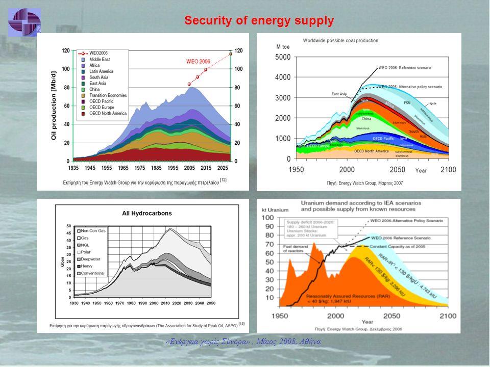 «Ενέργεια χωρίς Σύνορα», Μάιος 2008, Αθήνα Security of energy supply