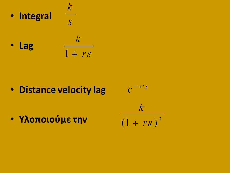 Integral Lag Distance velocity lag Υλοποιούμε την