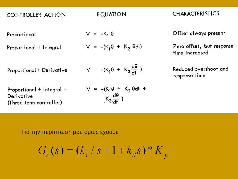  Αναλογικός όρος Κp Η χρησιμοποίηση ενός αναλογικού ελεγκτή (Kp), θα έχει ως αποτέλεσμα την ελάττωση του χρόνου ανύψωσης και την μείωση, αλλά ποτέ την εξάλειψη, του μόνιμου σφάλματος  Ολοκληρωτικός Όρος Ki Ο ολοκληρωτικός έλεγχος (Ki) θα εξαλείψει το μόνιμο σφάλμα, αλλά θα χειροτερέψει την μεταβατική Απόκριση (αριθμός των ταλαντώσεων μέχρι την τελική ισορροπία του συστήματος).