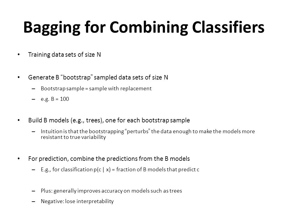 Bagging for Combining Classifiers Training data sets of size N Generate B bootstrap sampled data sets of size N – Bootstrap sample = sample with replacement – e.g.