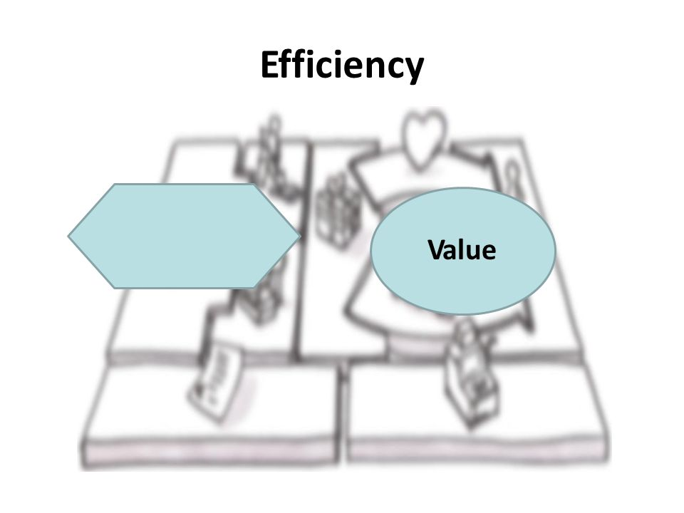 Value Efficiency