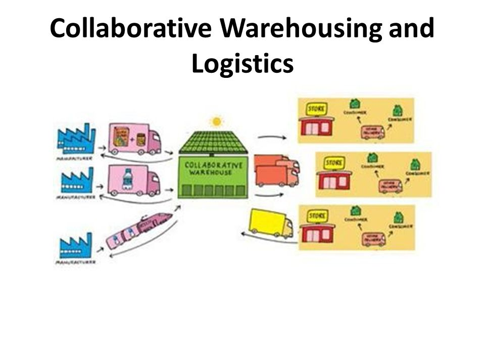 Collaborative Warehousing and Logistics