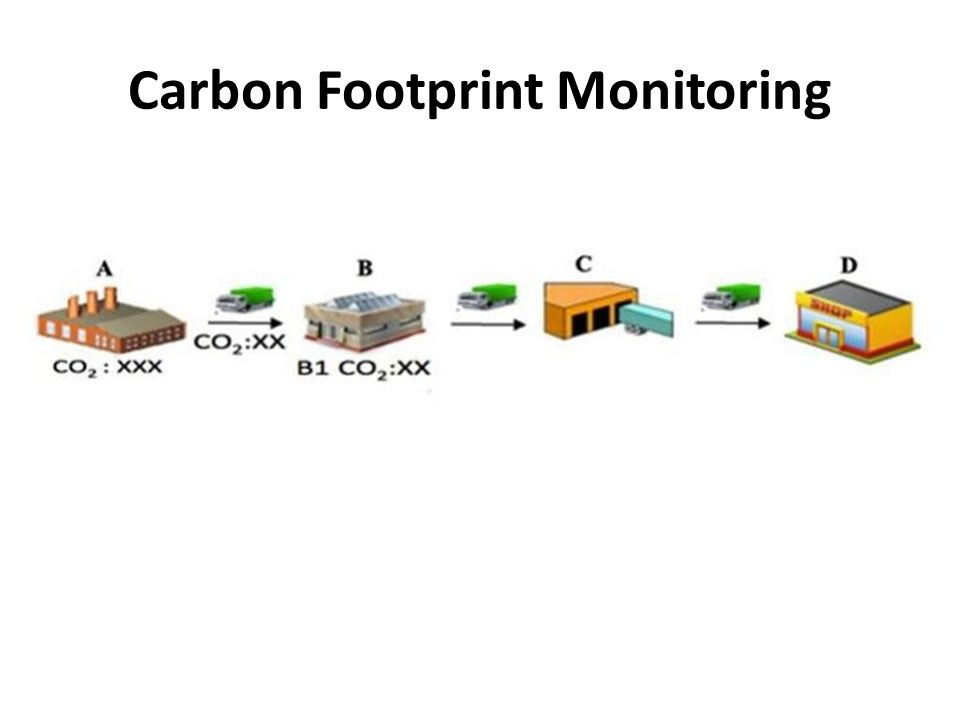 Carbon Footprint Monitoring