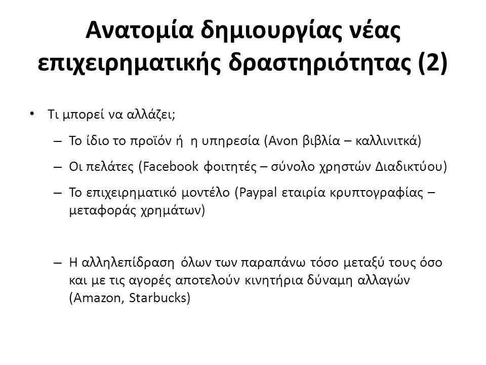Ανατομία δημιουργίας νέας επιχειρηματικής δραστηριότητας (2) Τι μπορεί να αλλάζει; – Το ίδιο το προϊόν ή η υπηρεσία (Avon βιβλία – καλλινιτκά) – Οι πελάτες (Facebook φοιτητές – σύνολο χρηστών Διαδικτύου) – Το επιχειρηματικό μοντέλο (Paypal εταιρία κρυπτογραφίας – μεταφοράς χρημάτων) – Η αλληλεπίδραση όλων των παραπάνω τόσο μεταξύ τους όσο και με τις αγορές αποτελούν κινητήρια δύναμη αλλαγών (Amazon, Starbucks)