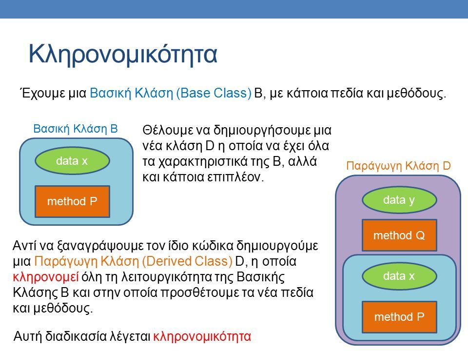 Κληρονομικότητα Έχουμε μια Βασική Κλάση (Base Class) Β, με κάποια πεδία και μεθόδους. data x method P Θέλουμε να δημιουργήσουμε μια νέα κλάση D η οποί