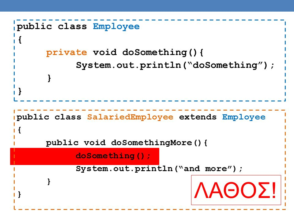 public class Employee { private void doSomething(){ System.out.println( doSomething ); } public class SalariedEmployee extends Employee { public void doSomethingMore(){ doSomething(); System.out.println( and more ); } ΛΑΘΟΣ!