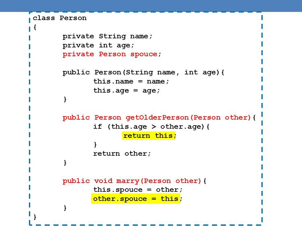 public class Employee { private String name; private int AFM; public Employee( ) { … } public Employee(String theName, int theAFM) { … } public Employee(Employee originalObject) { … } public String getName( ) { … } public void setName(String newName) { … } public int getAFM( ) { … } public void setAFM (int newAFM) { … } public String toString() { … } } Η βασική κλάση