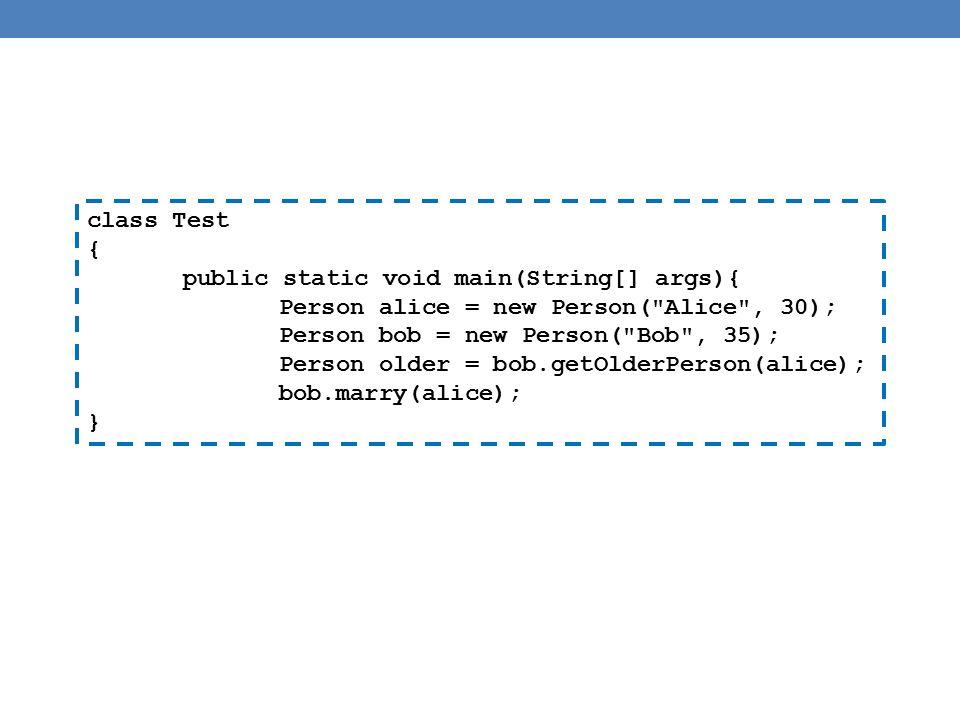 public class IsADemo { public static void main(String[] args) { SalariedEmployee joe = new SalariedEmployee( Josephine , 100, 100000); HourlyEmployee sam = new HourlyEmployee( Sam , 200, 50.50, 40); System.out.println( joe s longer name is + joe.getName( )); System.out.println( showEmployee(joe): ); showEmployee(joe); System.out.println( showEmployee(sam): ); showEmployee(sam); } public static void showEmployee(Employee employeeObject) { System.out.println(employeeObject.getName( )); System.out.println(employeeObject.getAFM( )); } Μπορούμε να καλέσουμε τη μέθοδο και με HourlyEmployee και με SalariedEmployee