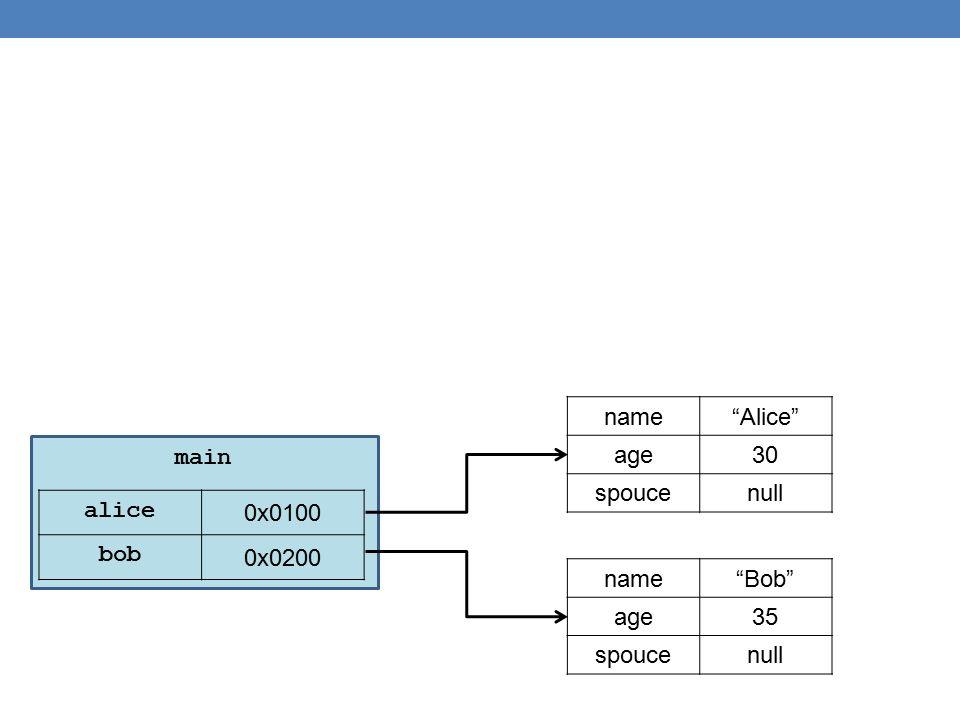 Κληρονομικότητα Η κληρονομικότητα είναι κεντρική έννοια στον αντικειμενοστραφή προγραμματισμό.