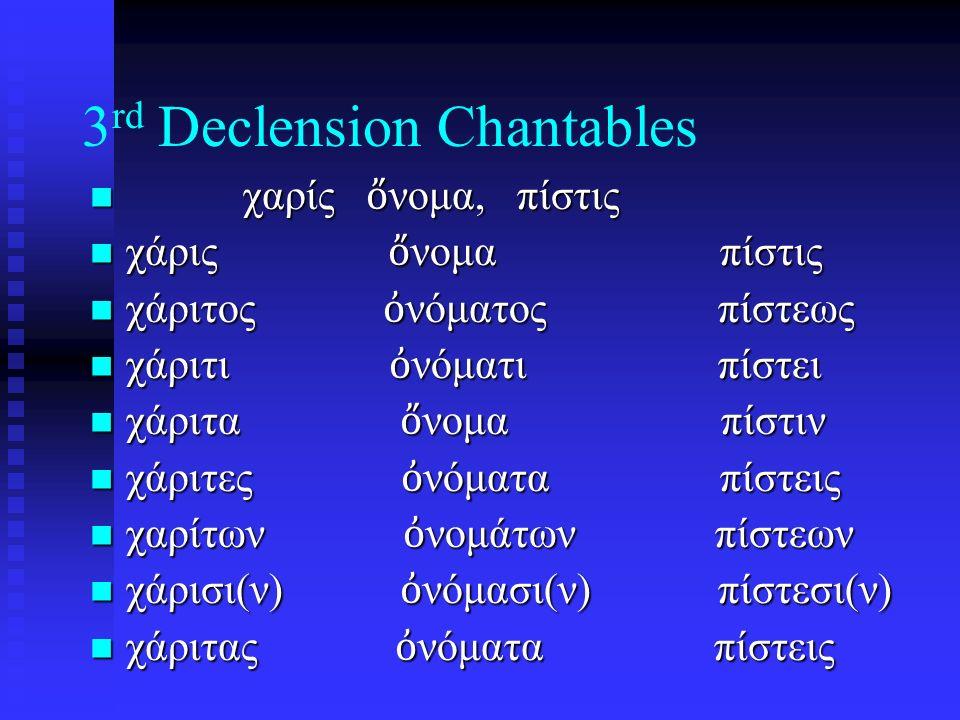 3 rd Declension Chantables χαρίς ὄ νομα, πίστις χαρίς ὄ νομα, πίστις χάρις ὄ νομα πίστις χάρις ὄ νομα πίστις χάριτος ὀ νόματος πίστεως χάριτος ὀ νόματος πίστεως χάριτι ὀ νόματι πίστει χάριτι ὀ νόματι πίστει χάριτα ὄ νομα πίστιν χάριτα ὄ νομα πίστιν χάριτες ὀ νόματα πίστεις χάριτες ὀ νόματα πίστεις χαρίτων ὀ νομάτων πίστεων χαρίτων ὀ νομάτων πίστεων χάρισι(ν) ὀ νόμασι(ν) πίστεσι(ν) χάρισι(ν) ὀ νόμασι(ν) πίστεσι(ν) χάριτας ὀ νόματα πίστεις χάριτας ὀ νόματα πίστεις