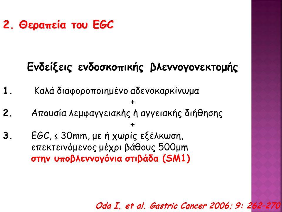 2.Θεραπεία του EGC Ενδείξεις ενδοσκοπικής βλεννογονεκτομής 1.