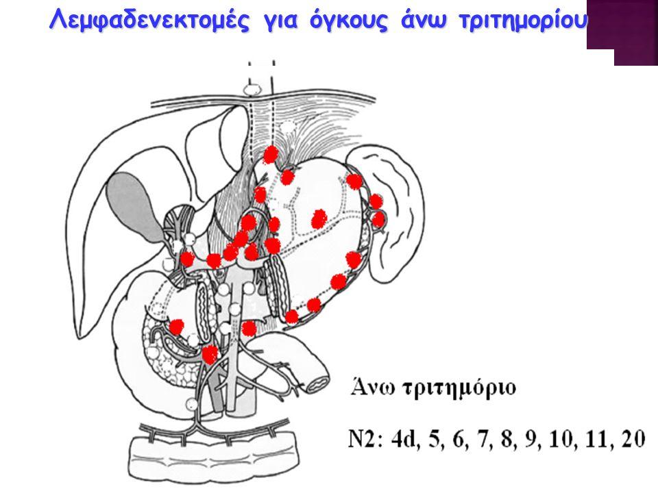 Λεμφαδενεκτομές για όγκους άνω τριτημορίου