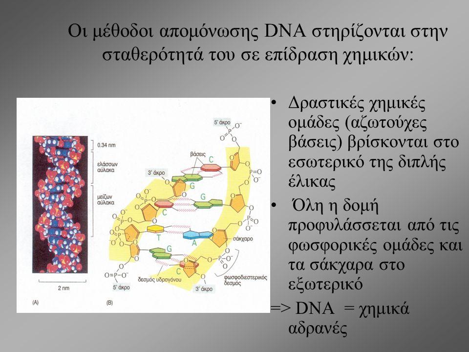 ΤΜΗΜΑ ΙΑΤΡΙΚΗΣ ΠΑΝΕΠΙΣΤΗΜΙΟ ΘΕΣΣΑΛΙΑΣ Μαρία Σάτρα Δρ. Βιολόγος Απομόνωση DNA-PCR